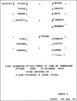 Japanese Center Force formation at the time of American submarine attack at the Palawan Passage, 23 Oct 1944; Annex A of the interrogation of Rear Admiral Tomiji Koyanagi
