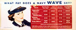US Navy recruitment poster for the WAVES program, circa Aug 1942-1945